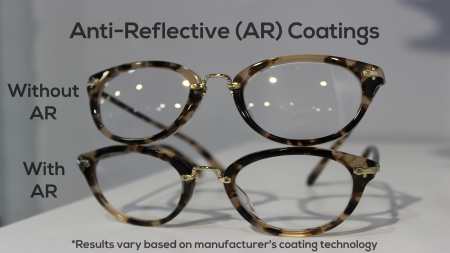 Anti-reflective AR & Anti-glare Coating